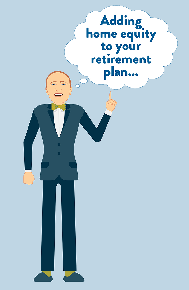 retirement planning (49,500), best ways to add equity to your home (90)